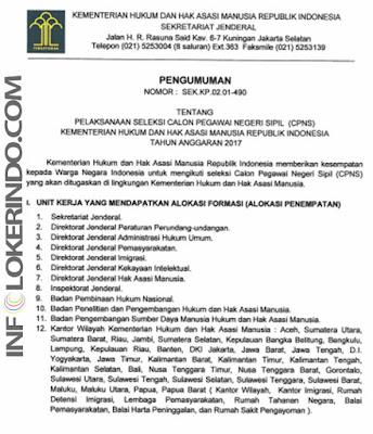 Informasi CPNS Kementerian Hukum dan HAM 2017