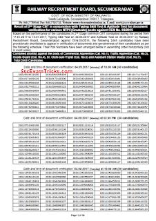 RRB NTPC Document Verification Schedule 2017