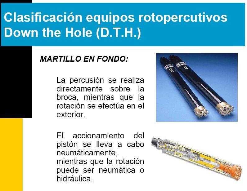 Perforacion Rotopercutiva Taringa
