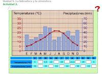 http://www.ceipjuanherreraalcausa.es/Recursosdidacticos/SEXTO/datos/02_Cono/datos/05rdi/09/02.htm