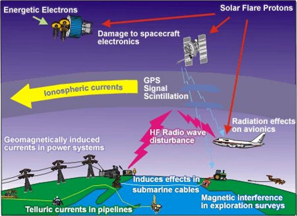 Rimel efecto fotomagnetico