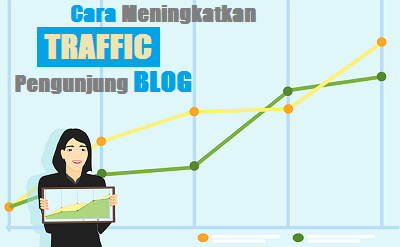 Cara blog ramai pengunjung
