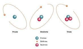 Isotopi Di Ferro