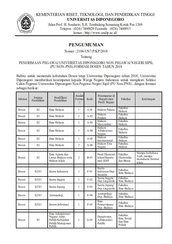 Penerimaan Pegawai Universitas Diponegoro Non PNS Formasi Dosen Tahun 2018