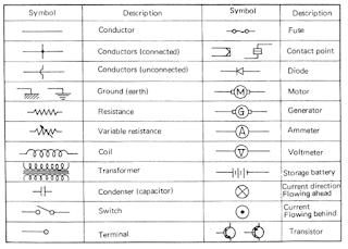 Simbol komponen kelistrikan
