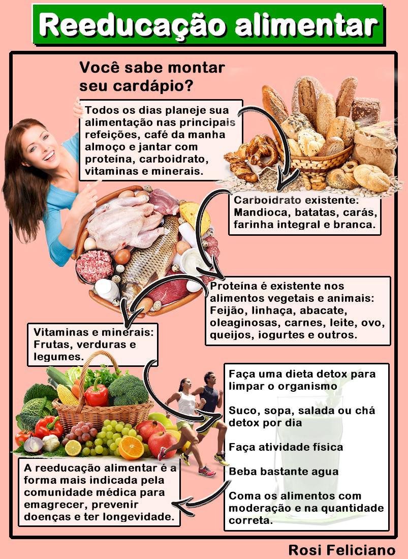 4122978e3 10 Dicas para Uma Alimentação Saudável - CLUB VIP DA LULUSINHA blog ...