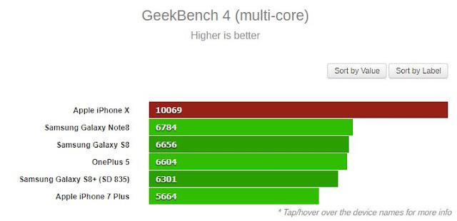 multicore geekbench antutu score benchmark iphone x.jpg