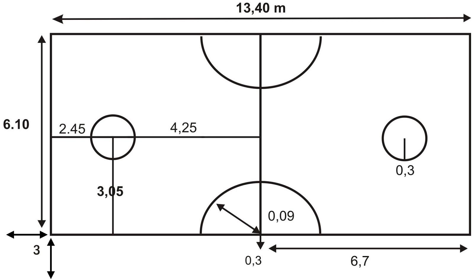 Ukuran Lapangan Sepak Takraw Lengkap Gambar Dan