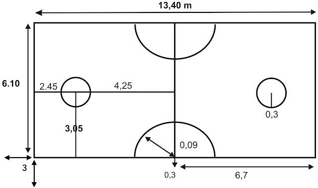 Ukuran Lapangan Sepak Takraw Lengkap Gambar dan Keterangannya