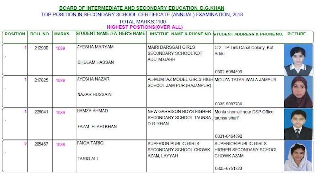 BISE DG Khan announces matric result 2018 and position holders