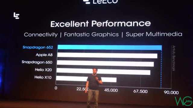 LeEco Le 2 performance with Quallcomm snapdragon 652 processor