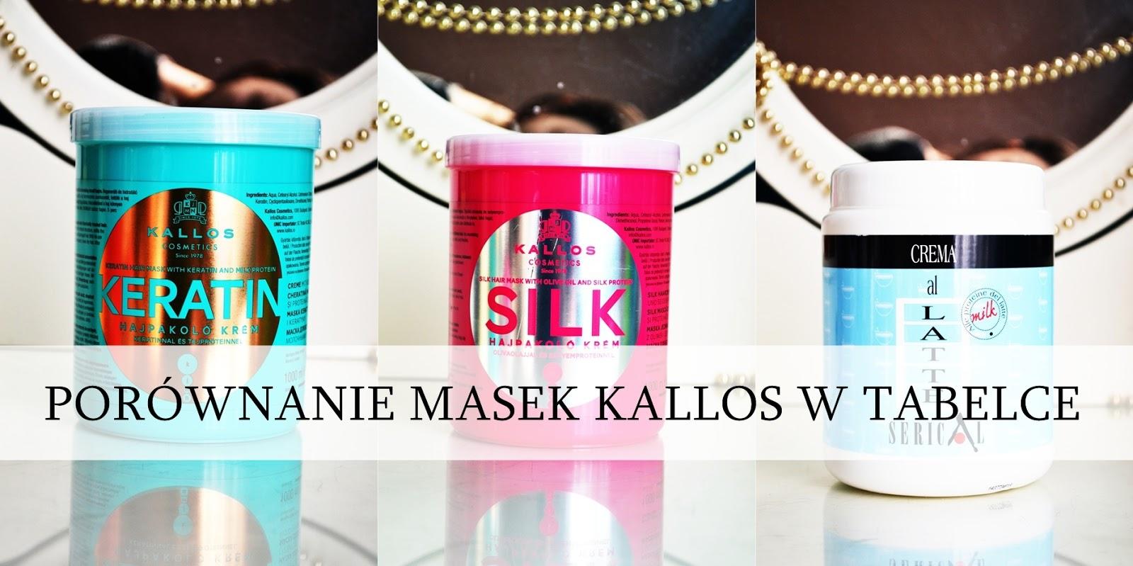 Aktualne Moja włosowa obsesja: Porównanie Masek Kallos w Tabelce ZC17