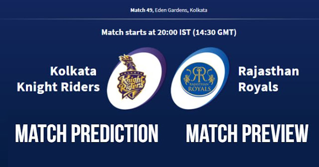 IPL 2018 Match 49 KKR vs RR Match Prediction, Preview, Head to Head Who Will Win