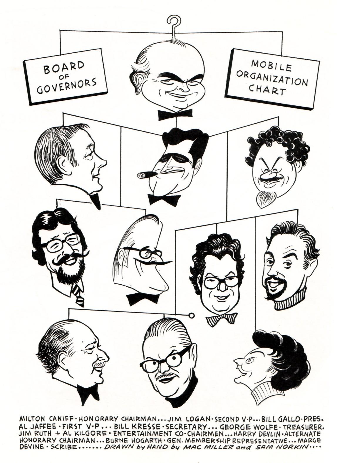 Mike Lynch Cartoons: Bill Gallo 1922-2011