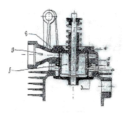 Aircraft V Engines Aircraft Turbines Wiring Diagram ~ Odicis