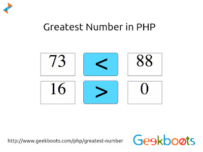 https://www.geekboots.com/php/greatest-number