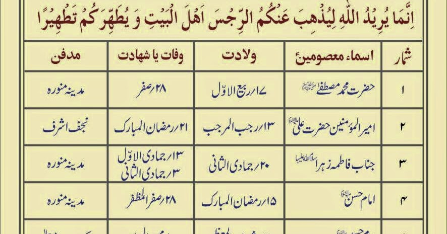 Zee Enterprises: Wiladat shahadat of masoomeen a s