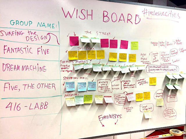 Wishboard for Morning Sessions, Surfing the Design Post-Its at top in pink and green