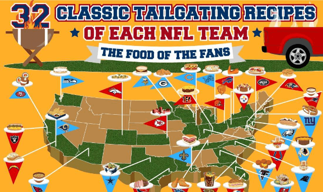 32 Classic Tailgating Recipes of Each NFL Team