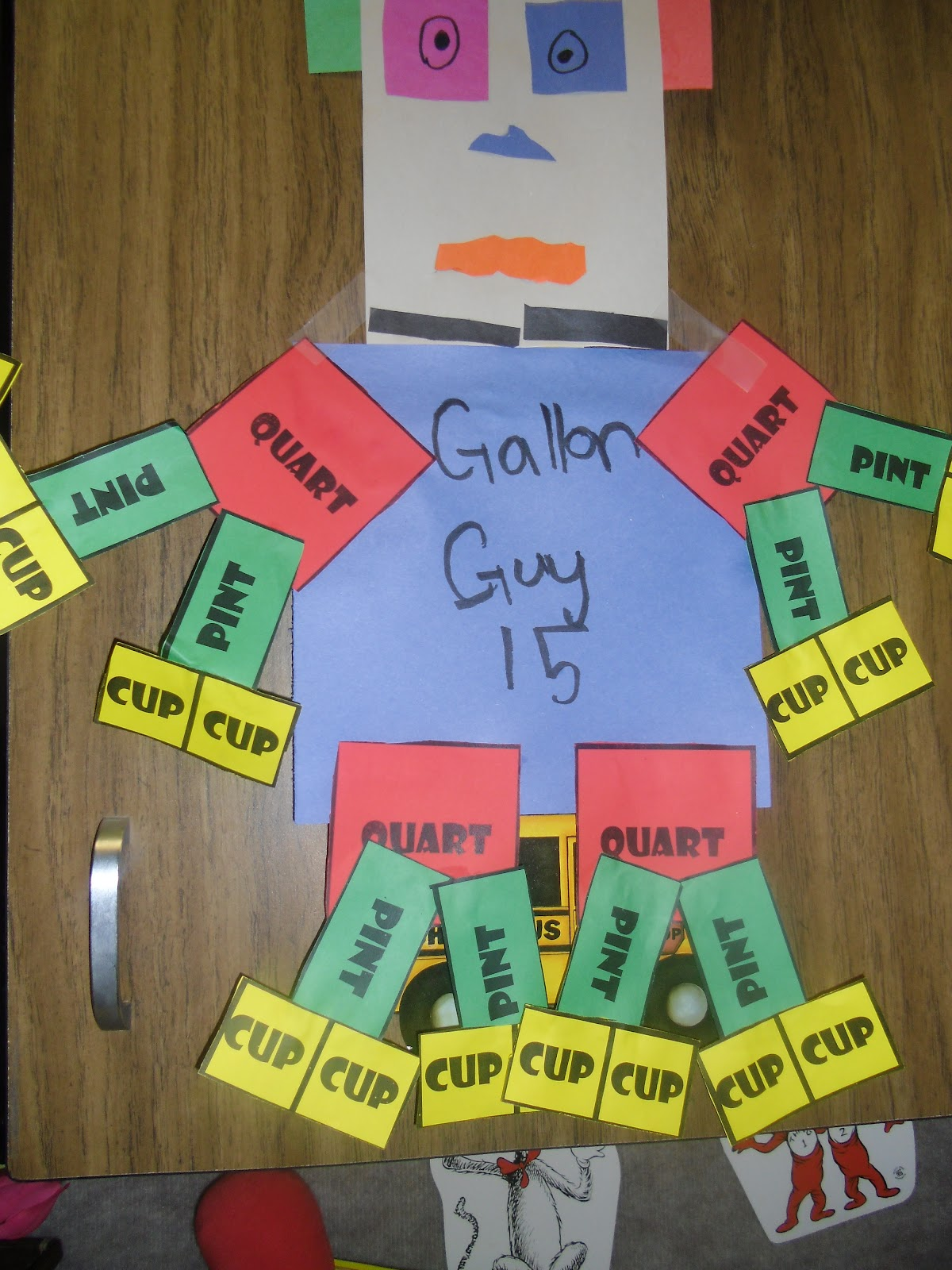 Patties Classroom Gallon Guy Measurement Man