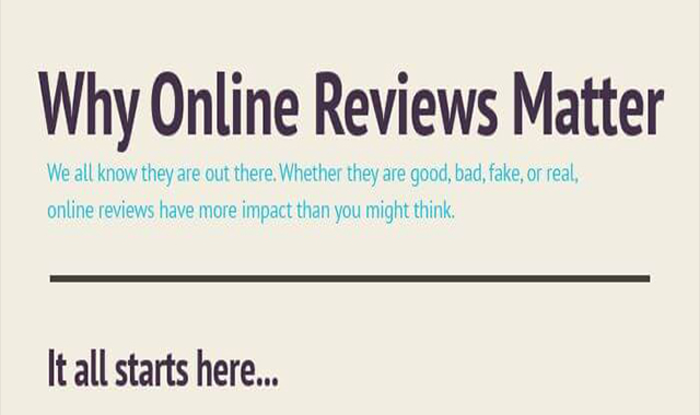 Why Online Reviews for Doctors are Important