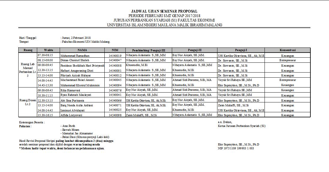 Perbankan Syariah Uin Malang Jadwal Seminar Proposal Genap 2017