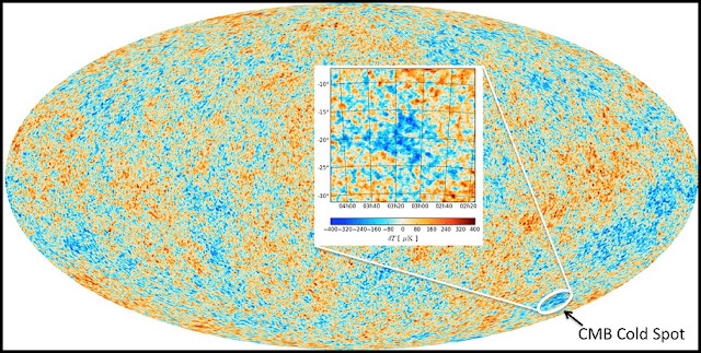 The map of the cosmic microwave background (CMB) sky produced by the Planck satellite. Red represents slightly warmer regions, and blue slightly cooler regions. The Cold Spot is shown in the inset, with coordinates on the x- and y-axes, and the temperature difference in millionths of a degree in the scale at the bottom. Credit: ESA and Durham University.