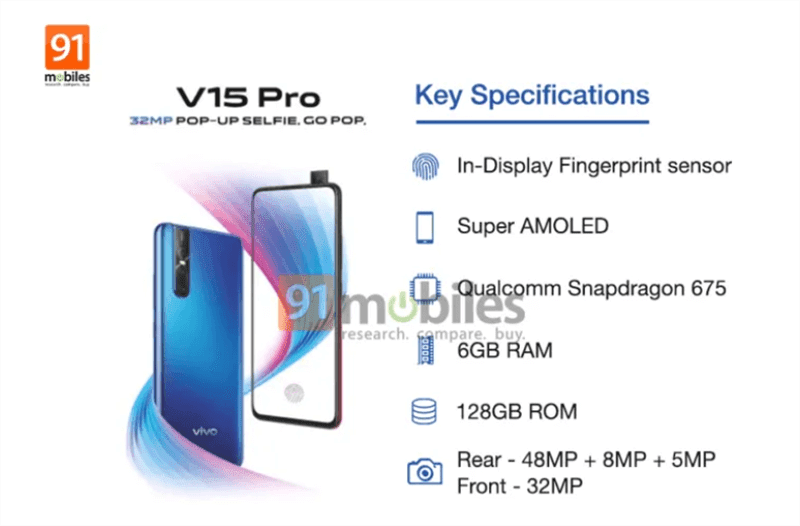 Vivo V15 Pro to feature Snapdragon 675, 48MP + 8MP + 5MP triple-cam, 32MP selfie cam