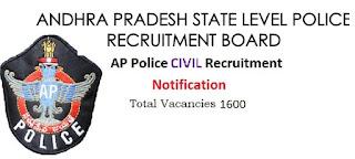 APSLPRB Police Constable (Civil) Recruitment 2020