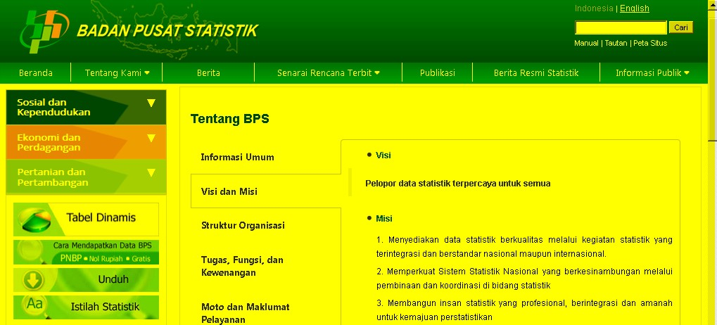 Website Badan Pusat Statistik Indonesia
