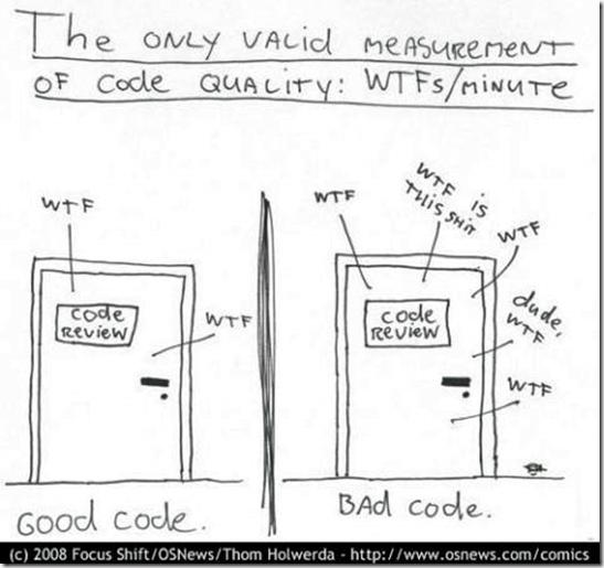 wtf mesure