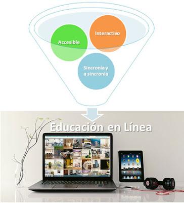 caracteristicas-de-la-educación-en-línea
