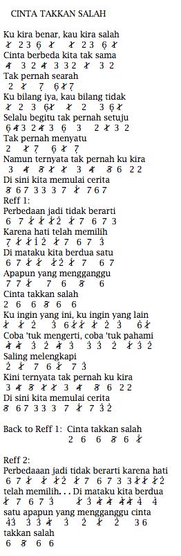 Not Angka Pianika Lagu Derby Romero Feat Gita Gutawa Cinta Takkan Salah