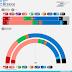 GREECE <br/>Opinion Poll poll | December 2017