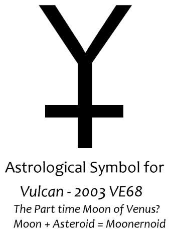 vulcan astrology asteroids symbols -#main