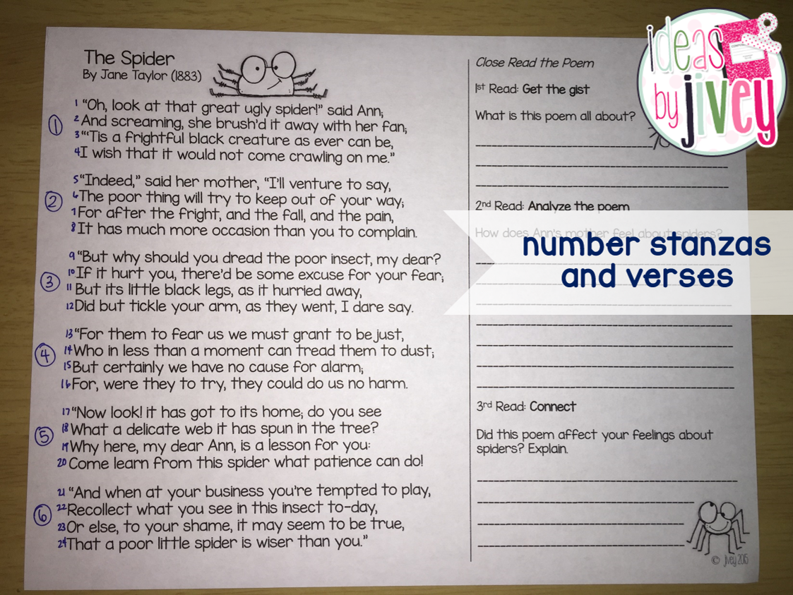 small resolution of Close Reading Poetry: Step-by-Step Mini-Lesson   Ideas by Jivey
