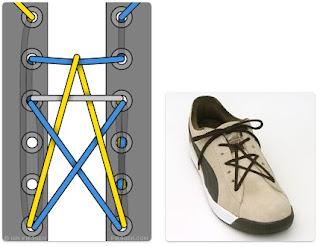Model Tali Sepatu Pentagram Lacing