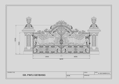 design pagar klasik