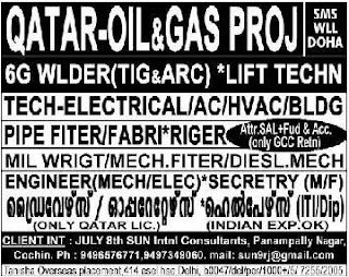 Oil & Gas project jobs in Qatar July 2017