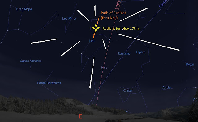 Radiant of the Leonid Meteor Shower - Graphic by Univers Today.