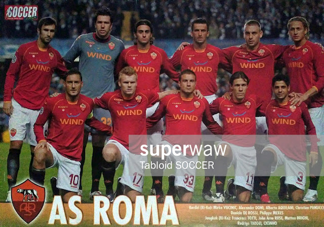 AS Roma Team Squad 2008