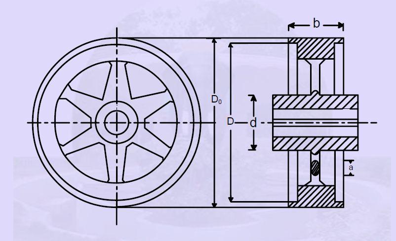 Engineering Component Design Design of flywheel