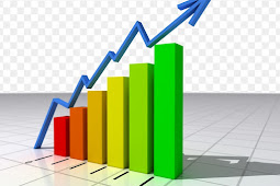 Pengertian Statistik dan Manfaat Statistik Paling Lengkap