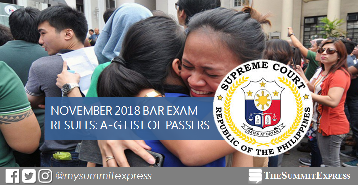 A-G List of Passers: 2018 Philippine Bar Exam Results