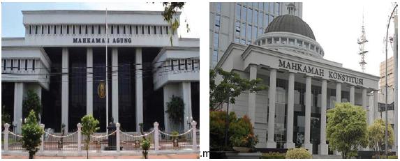 Pengertian, Dasar Hukum dan Undang-Undang Tentang Kekuasaan Kehakiman serta Macam-Macam dan Peranan Lembaga-Lembaga Peradilan