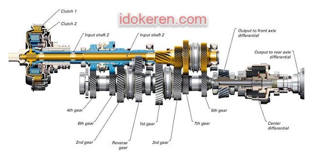 Transmisi DCT ( Dual Clutch Transmisison ) yang biasa di aplikasikan di Mobil