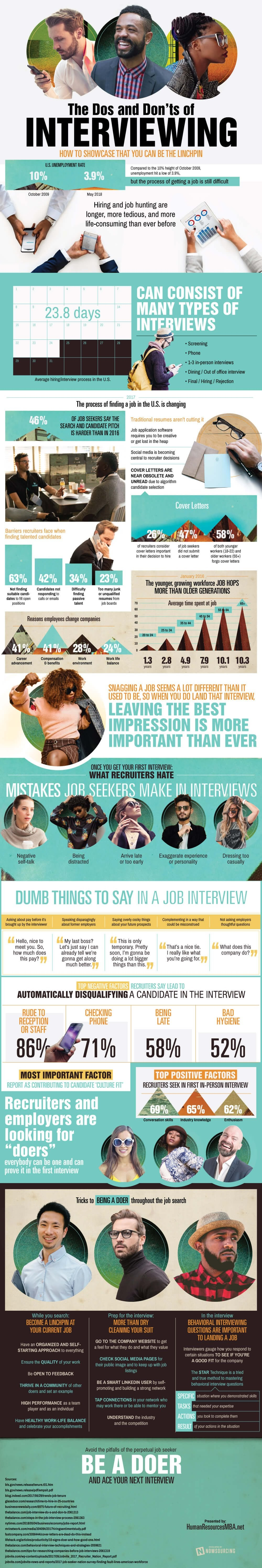 The Dos and Don'ts of Interviewing - #infographic