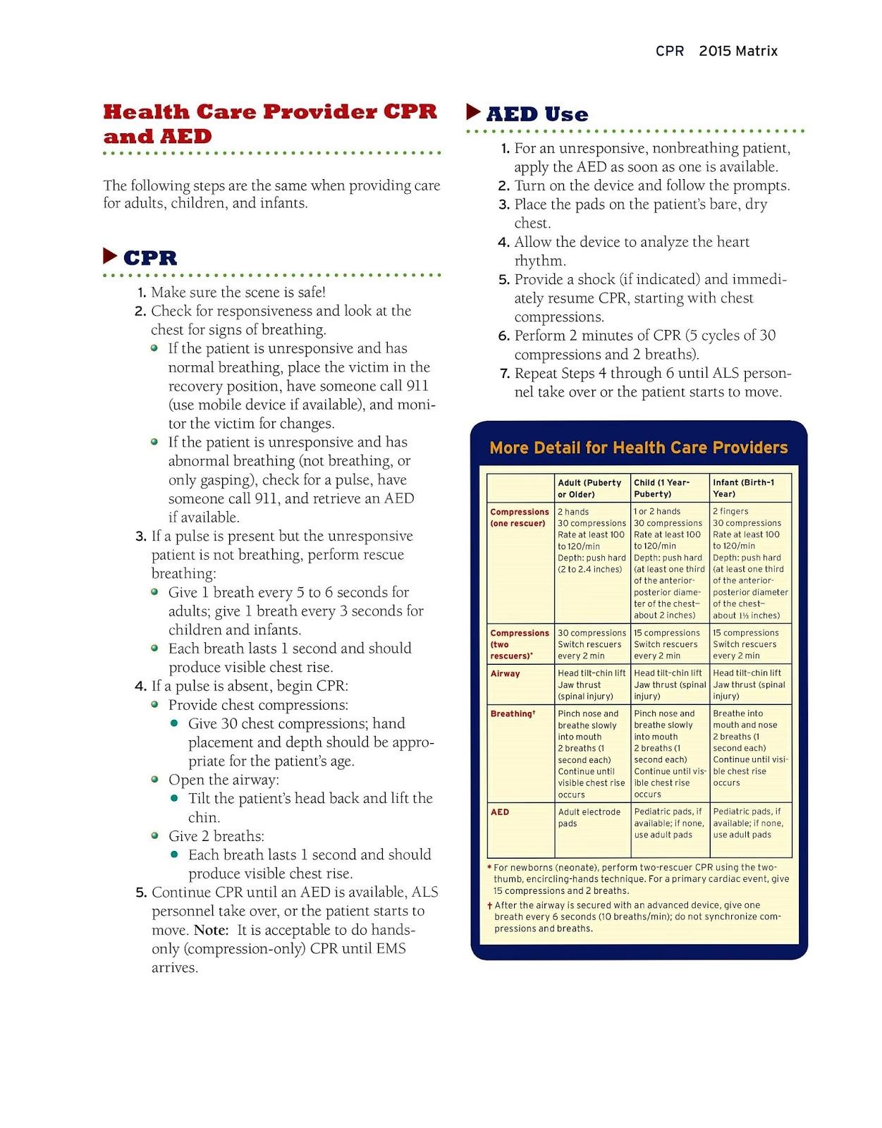 aha cpr guidelines 2015 pdf
