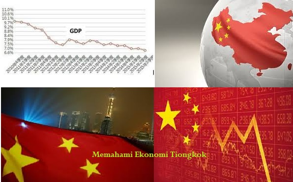 Belajar Dari Keadaan Perekonomian Di Tiongkok