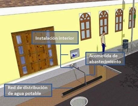 MANTENIMIENTO Y REPARACIÓN DE ACOMETIDAS DE AGUA EN GUADALAJARA